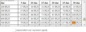 Rejestracja _ LendOn.pl_2014-11-13_23-53-47